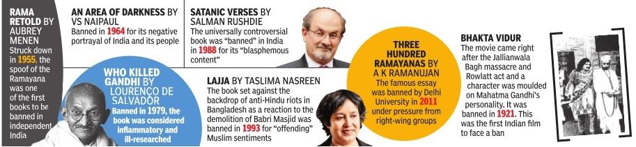 Freedom of speech: India - Indpaedia