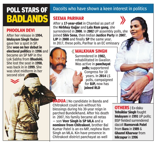 File:Dacoits who have shown an interest in politics (till Feb 2017).jpg