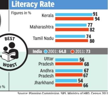 Literacy India Indpaedia