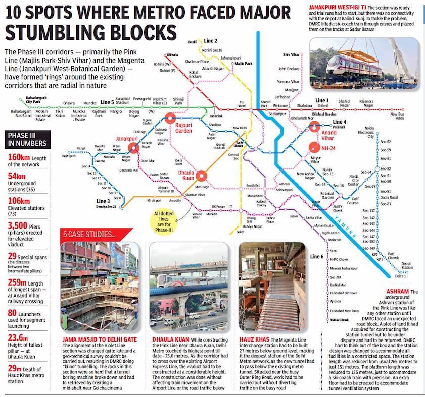 Delhi Metro Rail Indpaedia