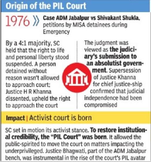 judiciary vacancy in india