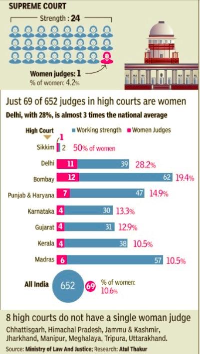 judicial enquiry india