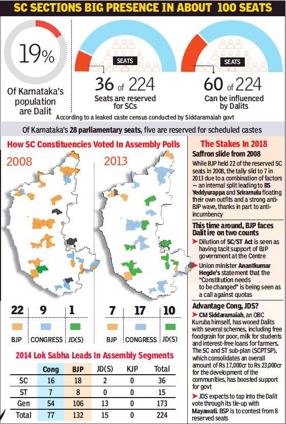 Karnataka: caste, mutts and elections - Indpaedia