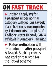passport application india