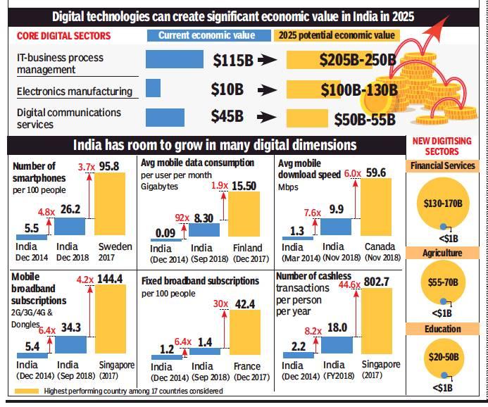 Information Technology, India: I - Indpaedia