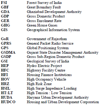 List Of Abbreviations Used12PNG