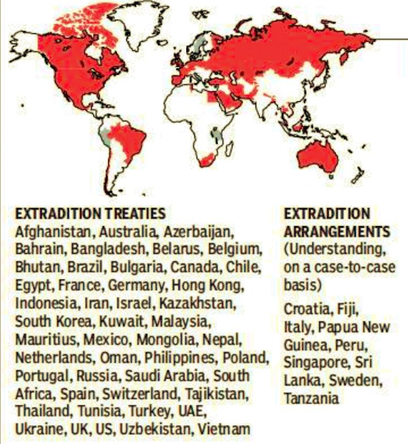 Extradition of criminals: India - Indpaedia