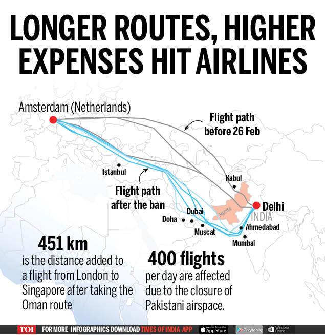 Top Five Distance From Kolkata To Mumbai In Nautical Miles