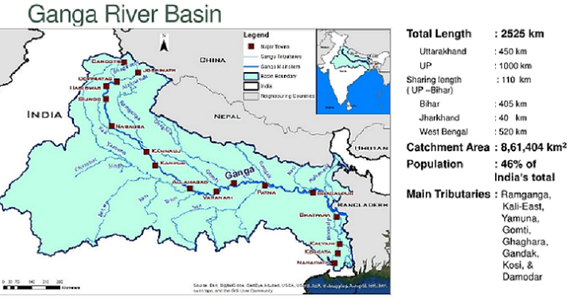 Ganga (Ganges), river - Indpaedia on mekong river map, bay of bengal map, great lakes map, krishna river map, persian gulf map, brahmaputra river map, euphrates river map, deccan plateau map, niger river map, great indian desert map, amazon river map, tigris river map, yangtze river map, irrawaddy river map, india map, godavari river map, rhine river map, arabian sea map, china map,