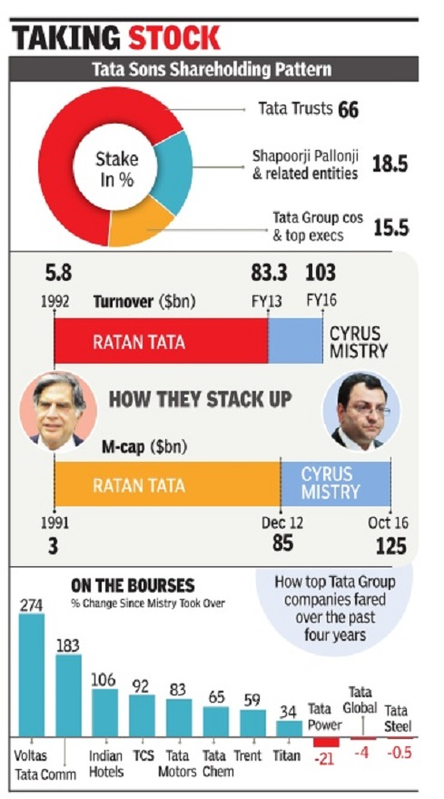 tata group company acquisitions performance A corus of acclaim tata group but for a resurgent india inc the £67 billion corus takeover is almost 10 times larger than any previous acquisition made by the.